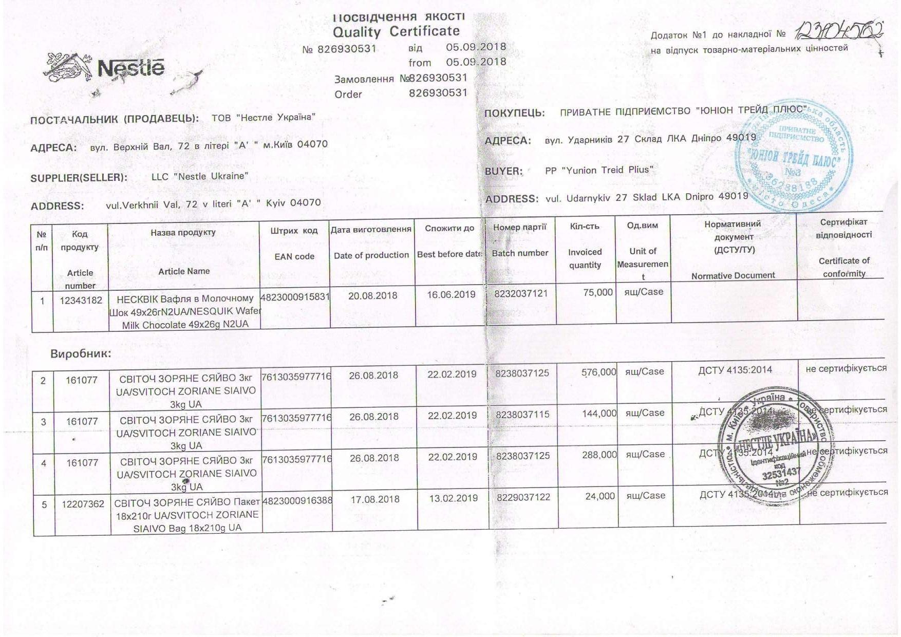 сертификаты-конфета-min-015